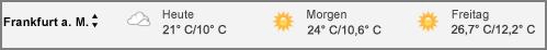 Wetter im Kalender