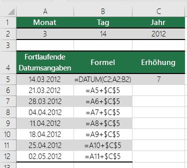 Erhöhen oder Reduzieren eines Datumswerts um eine bestimmte Anzahl von Tagen