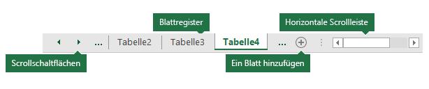 Excel-Tabellen Registerkarten, wie Sie am unteren Rand des Excel-Bereichs angezeigt werden