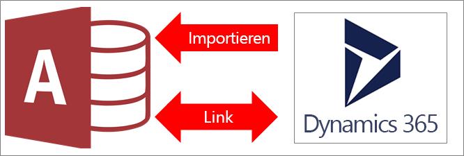 Verbinden von Access mit Dynamics 365