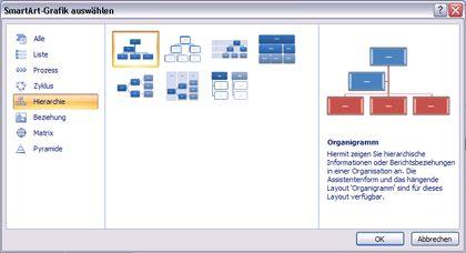 Kategorie 'Hierarchie' im Katalog 'SmartArt-Grafik auswählen'
