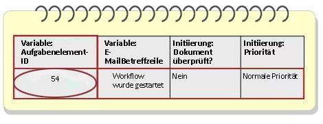 Variablen in einem Workflow befinden sich an einem notizblockartigen Ort.