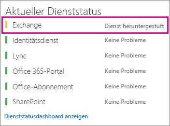 Liste der Dienste mit Anzeige des aktuellen Status. Exchange ist heruntergestuft.