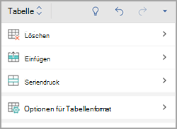 "Windows Smartphone: Registerkarte ""Tabelle"""