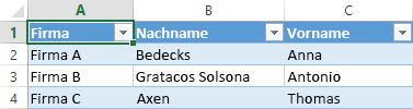 Excel-Kalkulationstabelle mit drei Datensätzen in drei Spalten