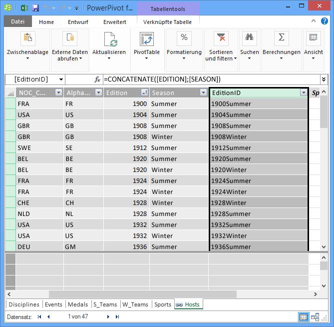 Tabelle 'Hosts' mit erstelltem berechnetem DAX-Feld