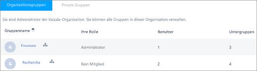 Screenshot: Kaizala Organisationsgruppen anzeigen