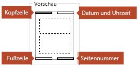 Das Vorschaubild zeigt Ihnen, welche Elemente auf den gedruckten Notizenseiten angezeigt werden.