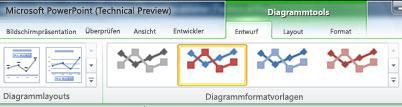 Die Kontextregisterkarte 'Diagrammtools' wird nur angezeigt, wenn Sie ein Diagramm ausgewählt haben.