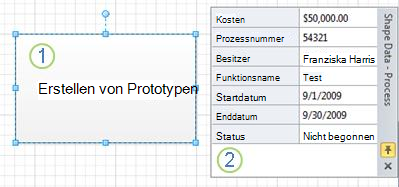 Prozess-Shape ohne Datengrafiken