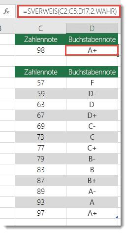 Die Formel in Zelle D2 lautet =SVERWEIS(C2;C5:D17;2;WAHR)