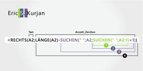 Die zweite SUCHEN-Funktion in einer Formel zum Extrahieren folgender Namensbestandteile: Vor-, mittlerer und Nachname
