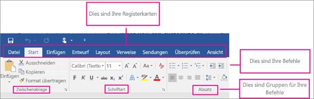 Bild der Teile einer Multifunktionsleiste: Registerkarten, die Befehle, die Gruppen von Befehlen