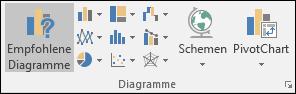Excel-Diagramm, Menübandgruppe