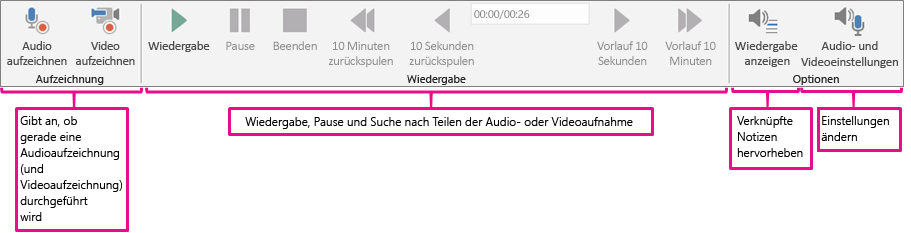"Das Menüband ""Audio"""