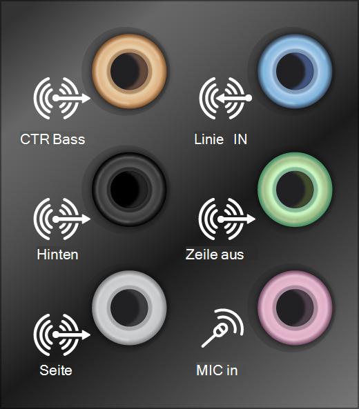 Sound System 5-mm-Buchsen für Kabel