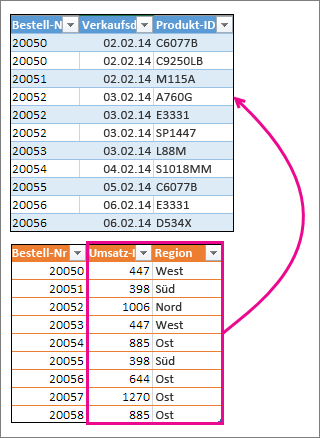 Zusammenf hren von zwei oder mehr tabellen excel for Tabelle mit 9 spalten
