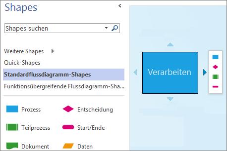 """Screenshot des Bereichs """"Shapes"""" und einer Diagrammseite mit einem Shape, den AutoVerbinden-Pfeilen und der Minisymbolleiste"""