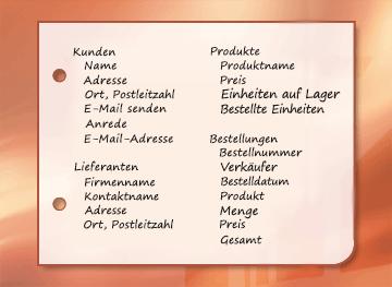 Screenshot von Informationselementen, nach Themen gruppiert