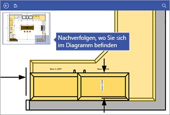 Mit dem Verschiebefenster in der oberen linken Ecke des Bildschirms können Sie nachverfolgen, an welcher Stelle im Diagramm Sie sich befinden.