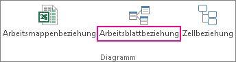 "Befehl ""Arbeitsblattbeziehung"""