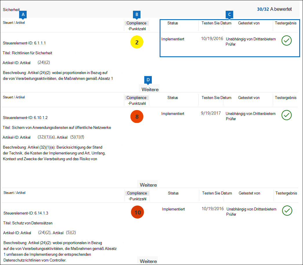 Details zu den von Microsoft verwalteten Steuerelementen in Compliance-Manager