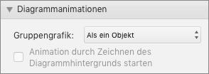 """Der Screenshot zeigt den Abschnitt """"Diagrammanimationen"""" im Bereich """"Animationen"""" mit der grafischen Option """"Gruppe"""" des Dropdownmenüs und dem Kontrollkästchen für das Starten der Animation durch Zeichnen des Diagrammhintergrunds."""