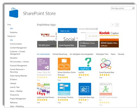 Screenshot des SharePoint Stores