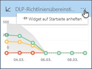 """Das Widget """"DLP-Richtlinienübereinstimmungen"""" mit aktivierter Option """"Widget an Startseite anheften"""""""