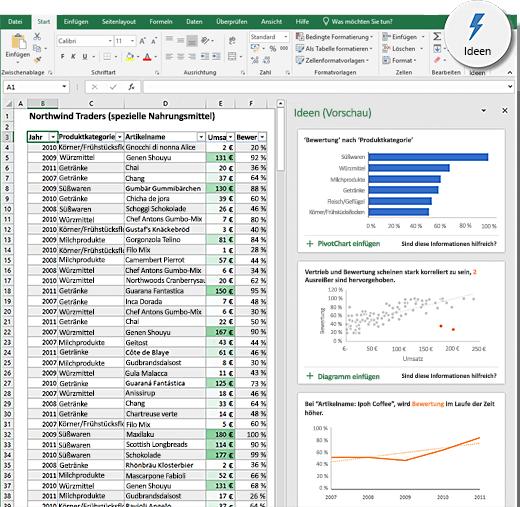 Ideen in Excel