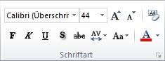 Die Gruppe 'Schriftart' auf der Registerkarte 'Start' im PowerPoint 2010-Menüband