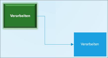 Screenshot von zwei verbundenen Shapes, mit unterschiedlichen Shape-Formatierungen, in einem Visio-Diagramm