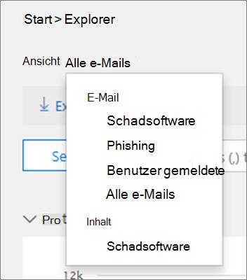 Verwenden Sie im Menü Ansicht zwischen e-Mail- und Inhalt Berichte auswählen