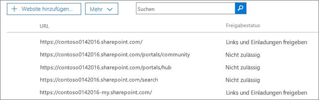 Liste der SharePoint-Websitesammlungen mit externem Freigabestatus für jede Websitesammlung