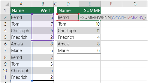 Beispiel für eine Matrixformel mit nicht übereinstimmenden Bereichsverweisen, die einen #NV-Fehler verursachen  Die Formel in Zelle E2 lautet {=SUMME(WENN(A2:A11=D2;B2:B5))} und muss mit STRG+UMSCHALT+EINGABETASTE eingegeben werden.