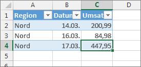 Auswählen der letzten Zelle und Drücken der TAB-Taste zum Hinzufügen einer neuen Tabellenzeile