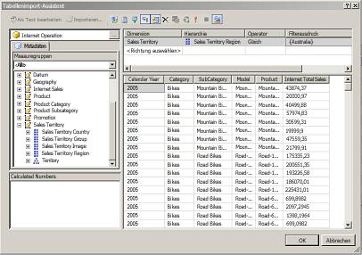 MDX-Abfrage zur tabellarischen Beispieldatenbank