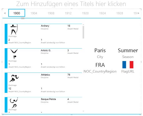 Hinzufügen einer anderen Visualisierung zum Container 'KACHELN NACH' in Power View