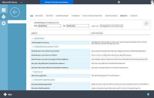 """Screenshot der Seite """"Berichte"""" auf der Registerkarte """"Active Directory"""" im Azure-Verwaltungsportal. Die Berichtskategorien """"Lizenzierung"""", """"Anormale Aktivität"""", """"Aktivitätsprotokolle"""" und """"Integrierte Anwendungen"""" sind erweitert und zeigen die speziellen Berichte, die in jeder Kategorie verfügbar sind."""