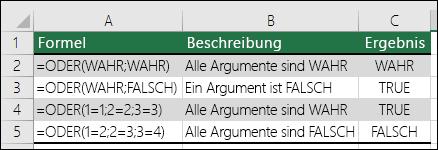 Beispiele für die Verwendung der ODER-Funktion.