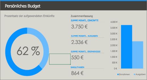 Alte persönliche Excel-Budgetvorlage mit kontrastarmen Farben (Blau und Hellblau auf grauem Hintergrund).