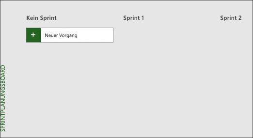Sprints-planungstafel