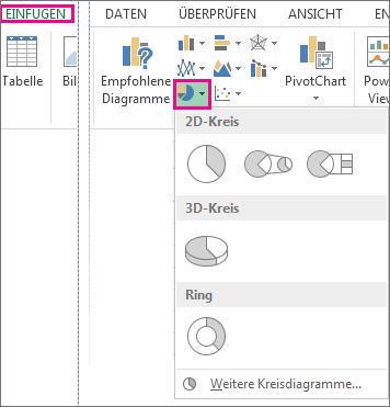 Kreisdiagrammoption in der Gruppe 'Diagramme' auf der Registerkarte 'Einfügen'