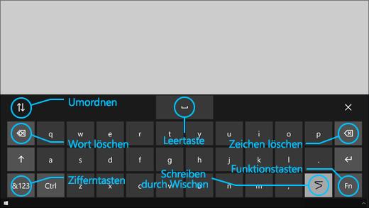 Die Augensteuerungstastatur umfasst Schaltflächen, mit denen Sie die Tastatur neu positionieren oder Wörter und Zeichen löschen können, eine Schaltfläche zum Aktivieren/Deaktivieren von Swype und eine Schaltfläche, die als LEERTASTE fungiert.