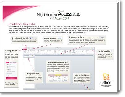 Miniaturansicht des Access 2010-Migrationshandbuchs