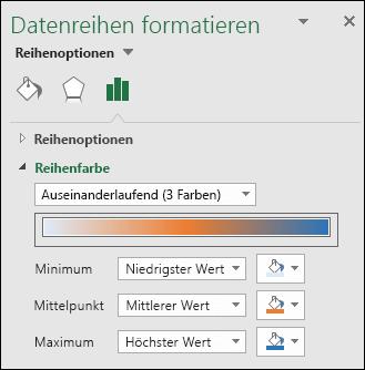 Excel-Kartendiagramm, Optionen für Datenreihenfarben