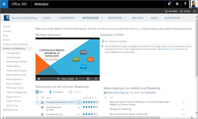 Teamwebsites in Office 365 ermöglichen Mitarbeitern in Unternehmen eine enge Zusammenarbeit
