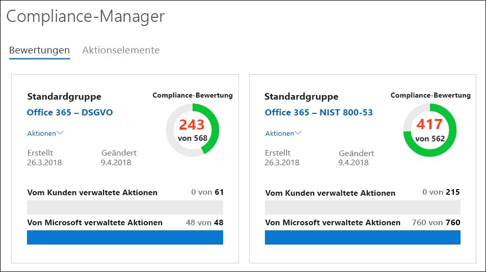 Compliance-Manager-Dashboard – gruppierte Bewertungen – vorher