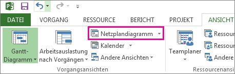 Klicken auf 'Netzplandiagramm' zum Öffnen der Ansicht 'Netzplandiagramm'