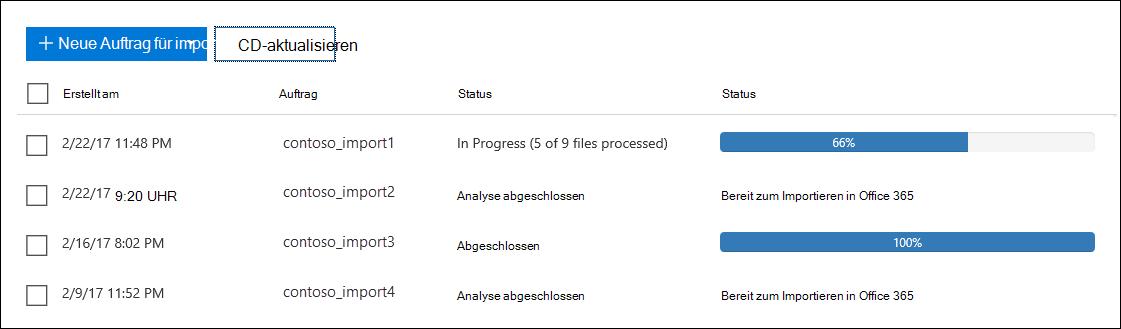 """Der Status """"Analyse abgeschlossen"""" gibt an, dass Office 365 die Daten in den PST-Dateien analysiert hat."""